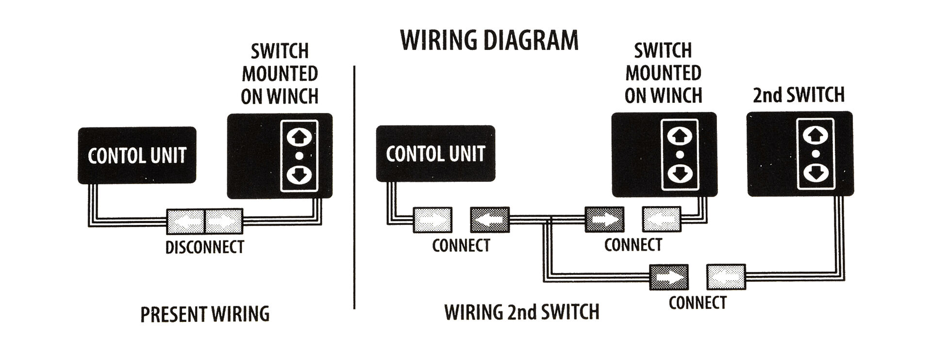 panel remote for winches trac, winc21pan f25 Boat Anchor Winch Wiring Diagram For  Trac Winch Parts Minn Kota Anchor Winch Electric Boat Anchor