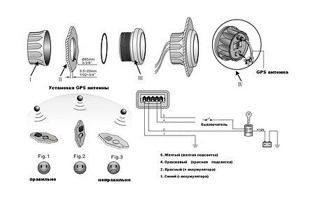 GPS Speedometer 60 knots,  Black, Photo, KY08211,  art-00122391( 5)   F25