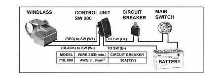 Anchor Winch 710H, comparison, 710H,  art-00075783( 13)   F25