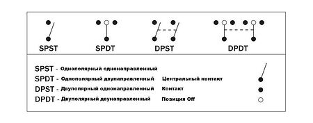 three-position switch ON-OFF-ON 12V/20A,6P, Description, AES111882PB,  art-00117640( 4) | F25