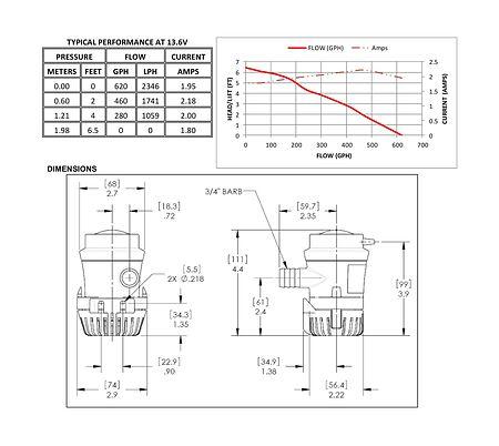 Shurflo Bilge Pump 500 GPH, 12V, buy, 35501010,  art-00106291( 5) | F25