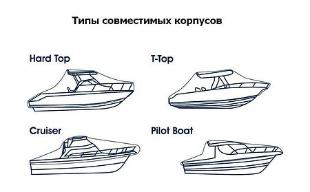 Boat Cover for Boat 7.6-8.2 m, price, MA5014,  art-00097047( 2) | F25