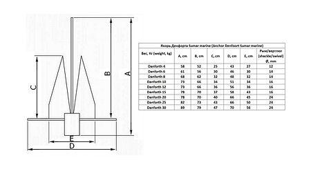 Danforth anchor 8 kg, price, SM305080,  art-00122362( 2) | F25